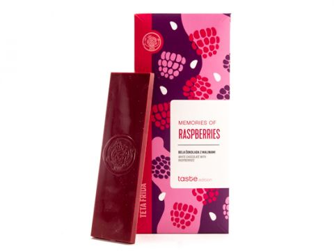 Memories of Raspberries